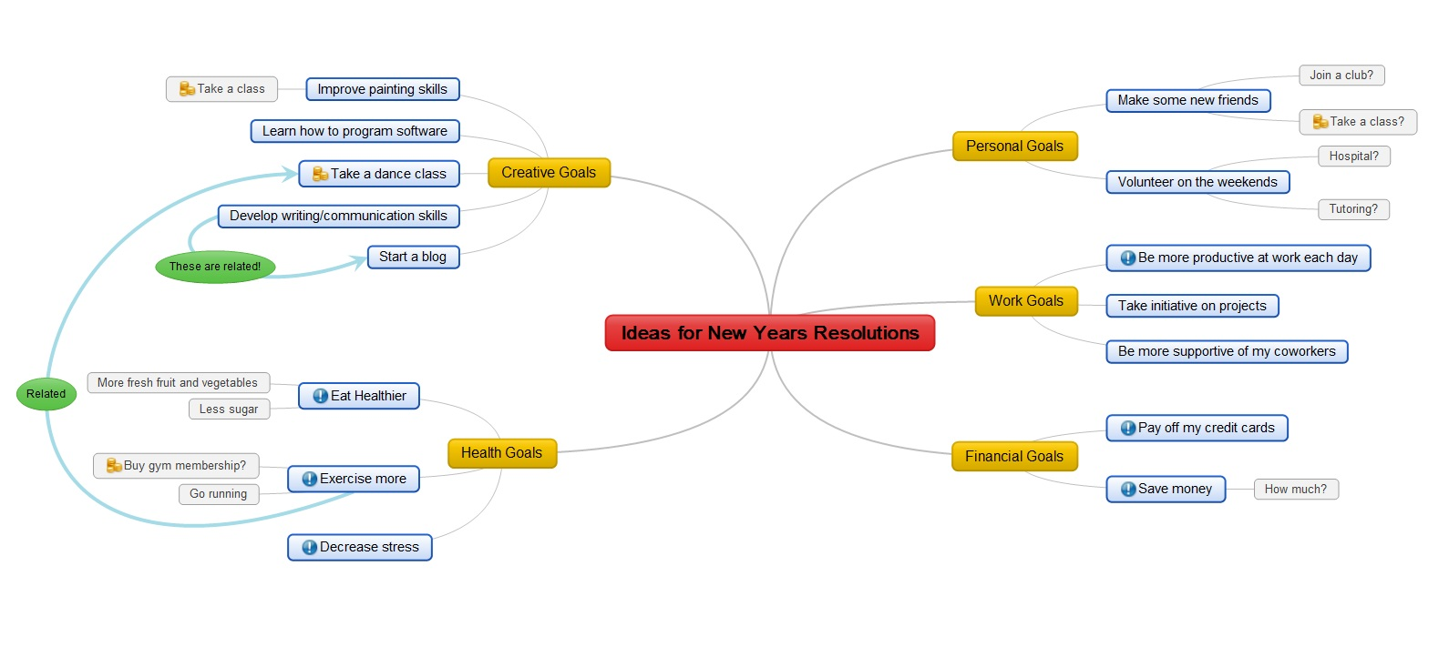 brainstorming exercises for creative writing Brainstorming toolkit mindtoolscom  creative ideas  brainstorming is a popular tool that helps you generate creative solutions to a warm-up exercise or.