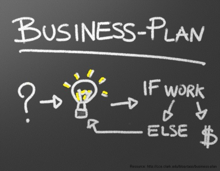 Every business starts with a business plan