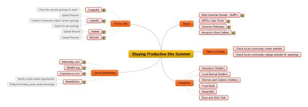 Stay productive this summer with MindMaple