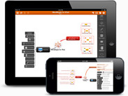 MindMaple for iPad and iPhone update for iOS7